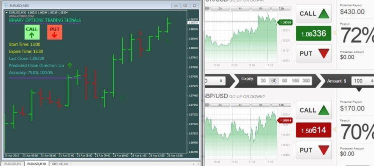 binary trading options