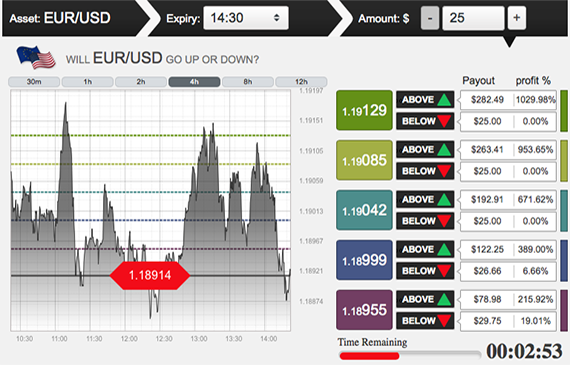 binary options demo