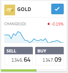 trade gold with etoro